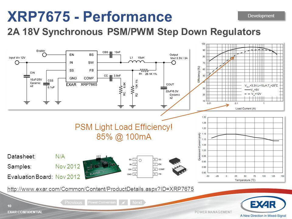 10 EXAR CONFIDENTIALPOWER MANAGEMENT Datasheet:N/A Samples:Nov 2012 Evaluation Board:Nov 2012 XRP7675 - Performance 2A 18V Synchronous PSM/PWM Step Down Regulators http://www.exar.com/Common/Content/ProductDetails.aspx?ID=XRP7675 PreviousNext  Power Conversion PSM Light Load Efficiency.