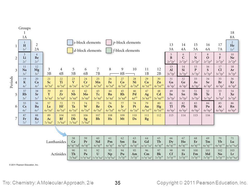 Copyright  2011 Pearson Education, Inc. 35 Tro: Chemistry: A Molecular Approach, 2/e