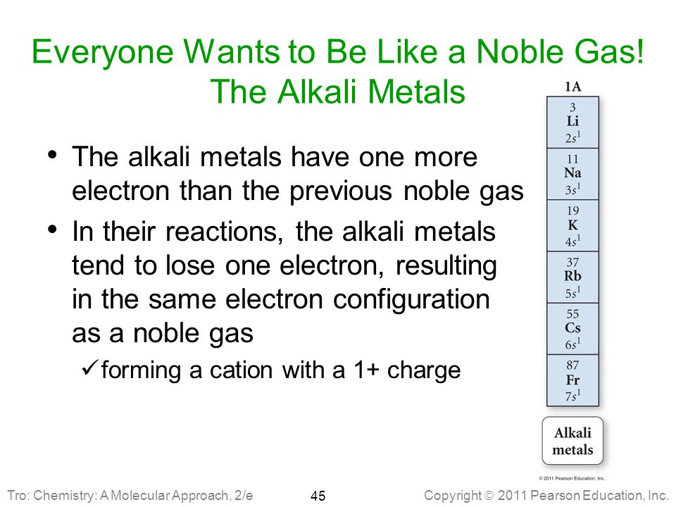 Copyright  2011 Pearson Education, Inc.Everyone Wants to Be Like a Noble Gas.