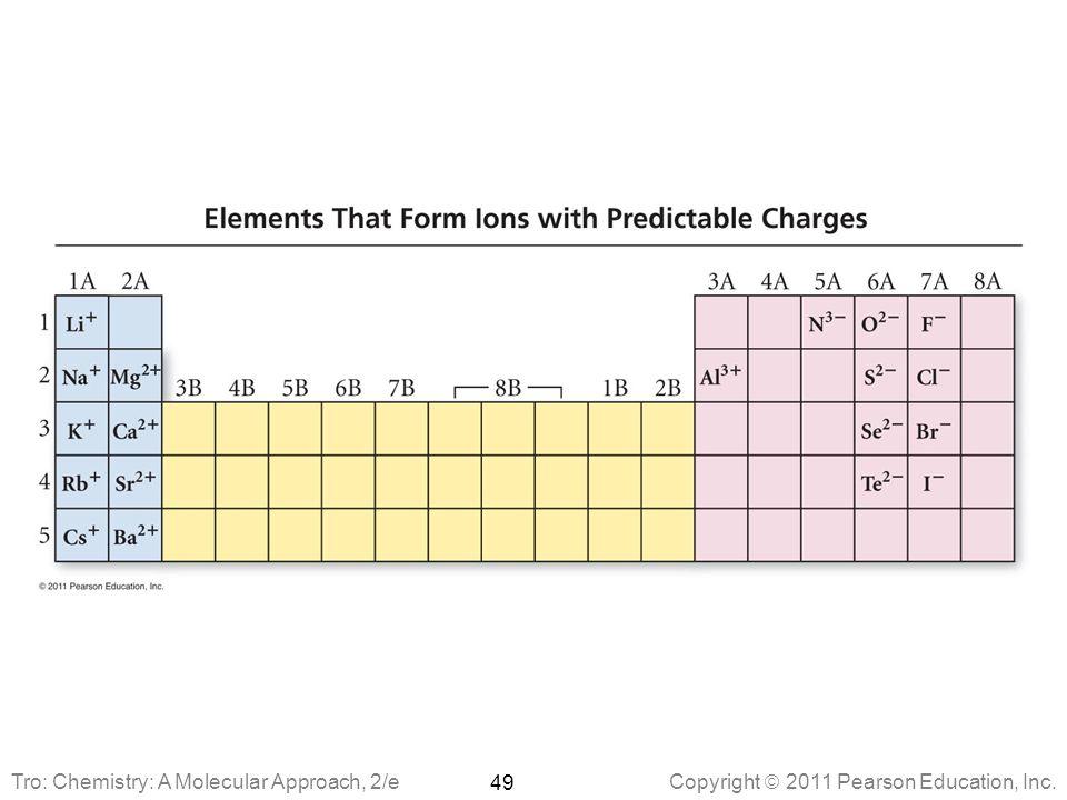 Copyright  2011 Pearson Education, Inc. 49 Tro: Chemistry: A Molecular Approach, 2/e