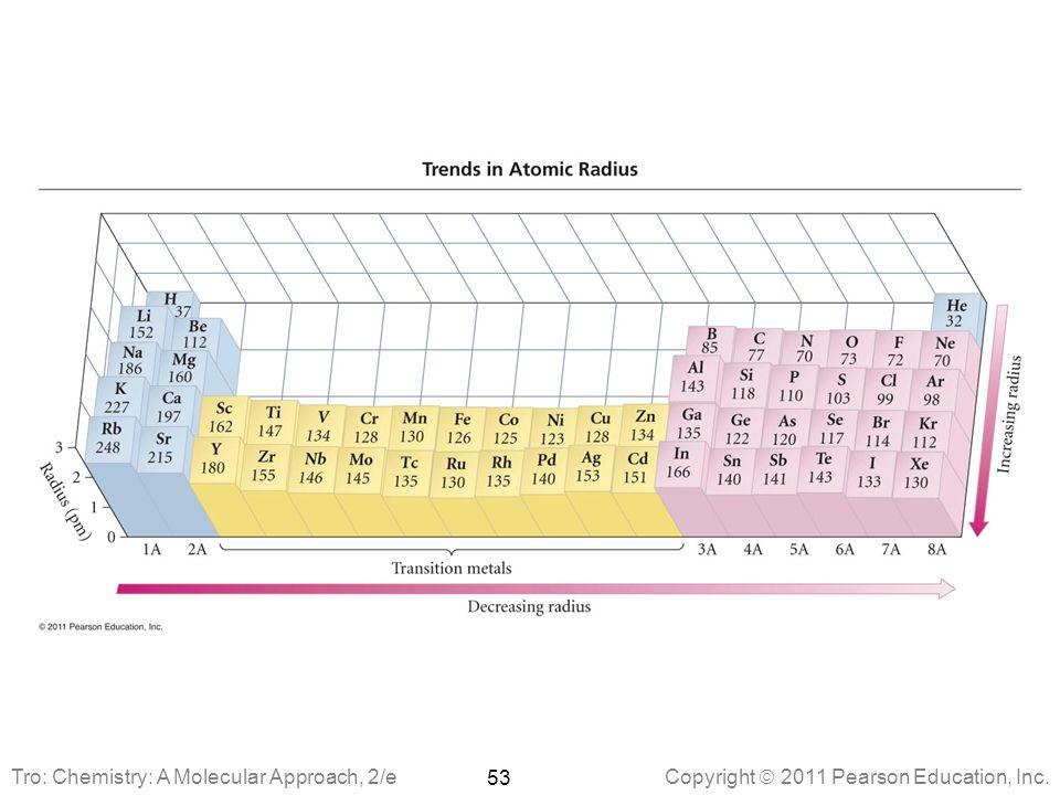 Copyright  2011 Pearson Education, Inc. 53 Tro: Chemistry: A Molecular Approach, 2/e