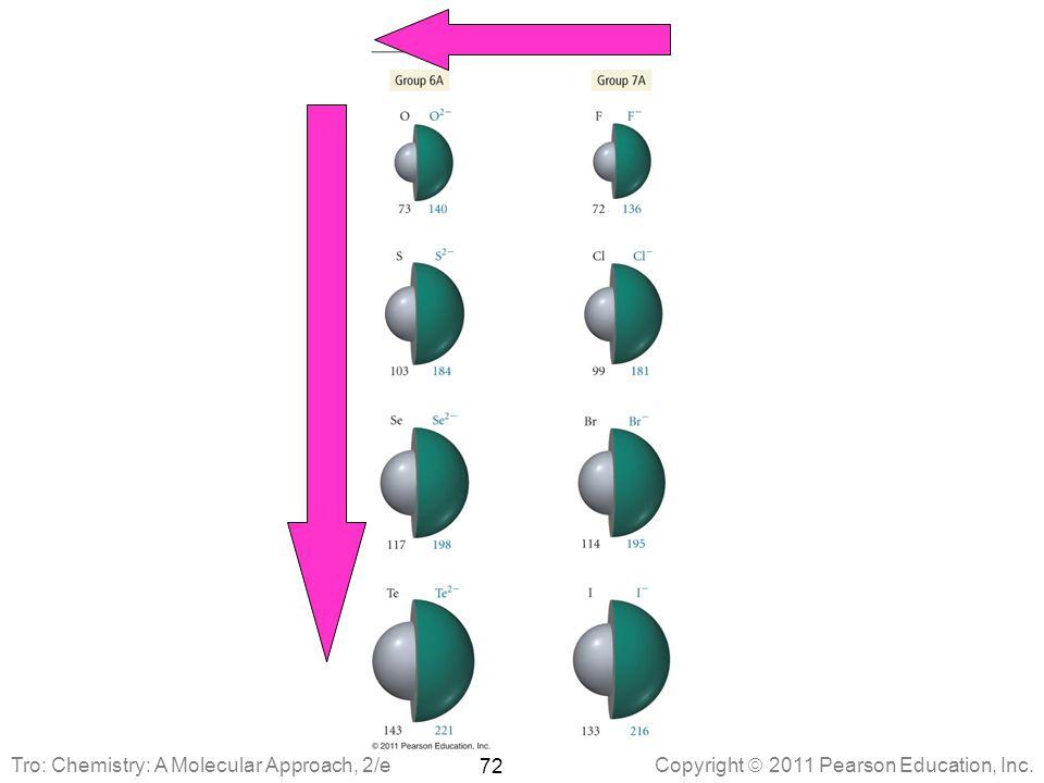 Copyright  2011 Pearson Education, Inc. 72 Tro: Chemistry: A Molecular Approach, 2/e