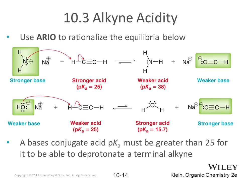 10.3 Alkyne Acidity Use ARIO to rationalize the equilibria below A bases conjugate acid pK a must be greater than 25 for it to be able to deprotonate