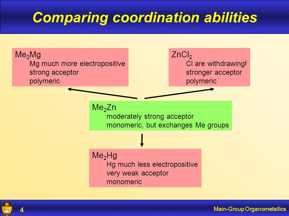 Main-Group Organometallics 4 Comparing coordination abilities ZnCl 2 Cl are withdrawing.