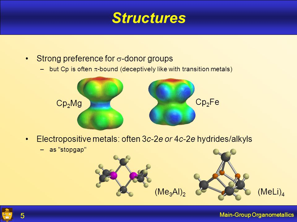 Main-Group Organometallics 5 Structures Strong preference for  -donor groups –but Cp is often  -bound (deceptively like with transition metals) Electropositive metals: often 3c-2e or 4c-2e hydrides/alkyls –as stopgap Cp 2 Mg Cp 2 Fe (Me 3 Al) 2 (MeLi) 4