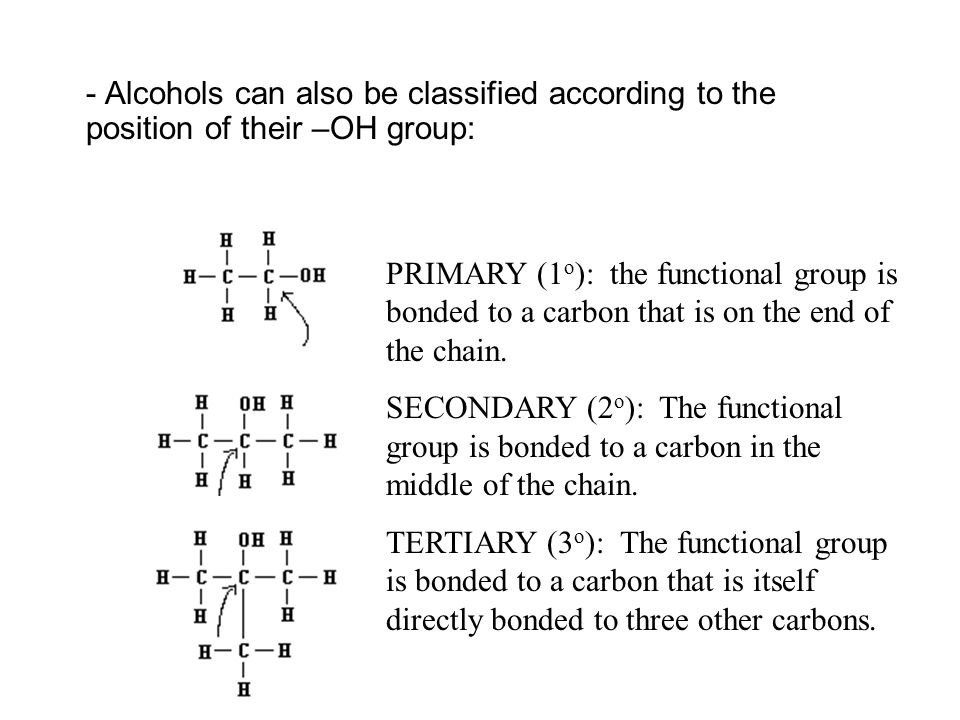 - Alcohols can also be classified according to the position of their –OH group: PRIMARY (1 o ): the functional group is bonded to a carbon that is on