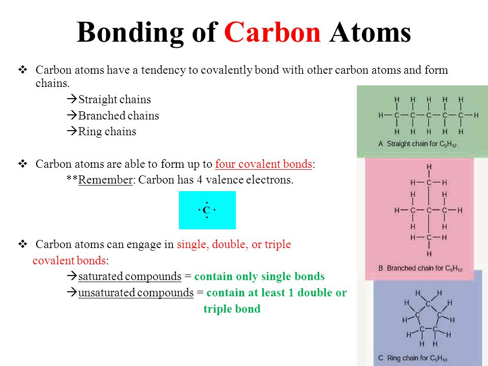 Bonding of Carbon Atoms  Carbon atoms have a tendency to covalently bond with other carbon atoms and form chains.  Straight chains  Branched chains