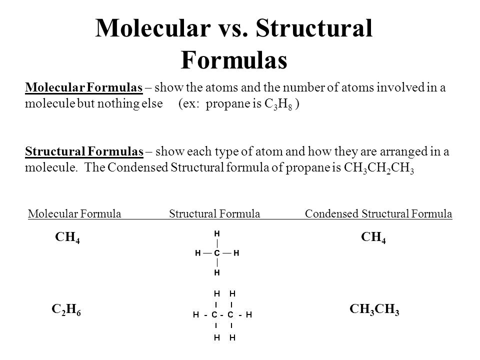 Molecular Formulas – show the atoms and the number of atoms involved in a molecule but nothing else (ex: propane is C 3 H 8 ) Structural Formulas – sh