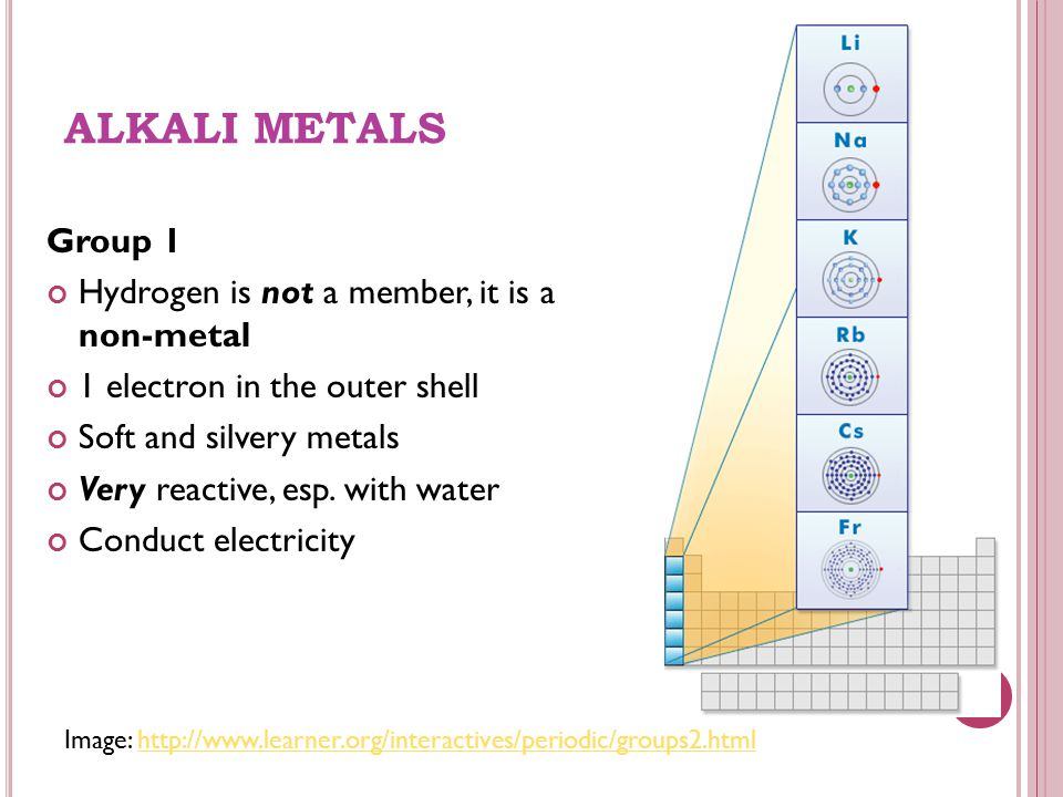 ALKALI METALS Group 1 Hydrogen is not a member, it is a non-metal 1 electron in the outer shell Soft and silvery metals Very reactive, esp. with water