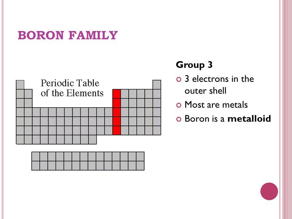 BORON FAMILY Group 3 3 electrons in the outer shell Most are metals Boron is a metalloid