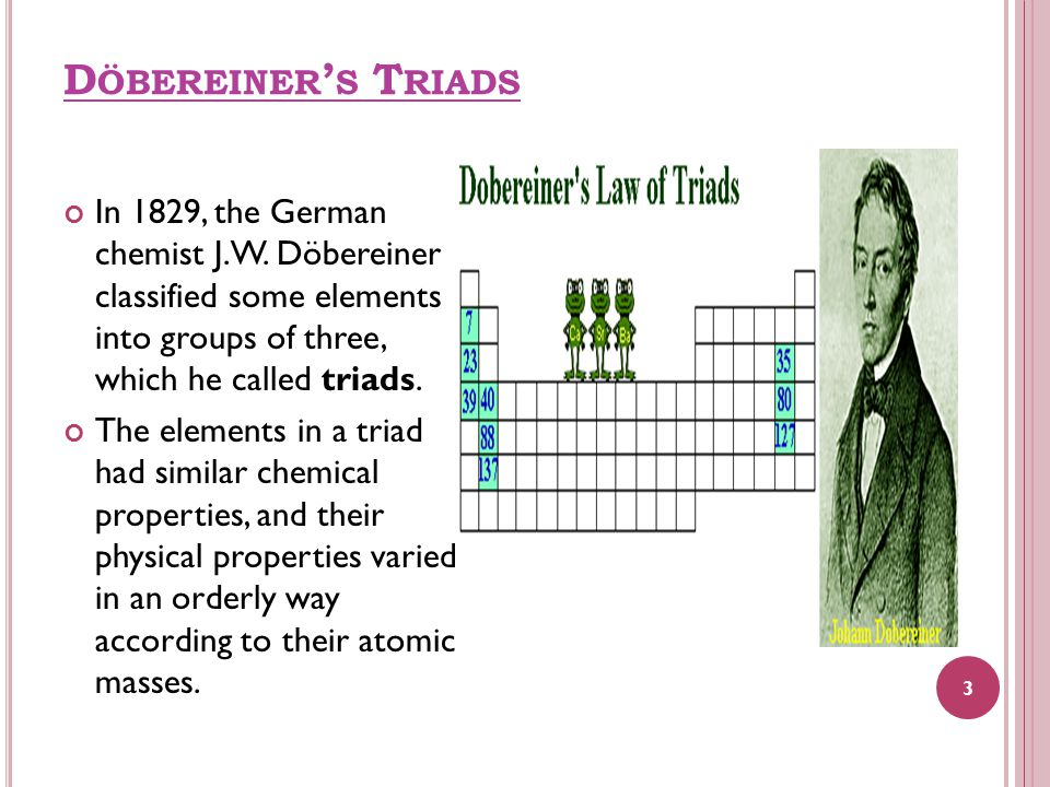 D ÖBEREINER ' S T RIADS In 1829, the German chemist J.W. Döbereiner classified some elements into groups of three, which he called triads. The element