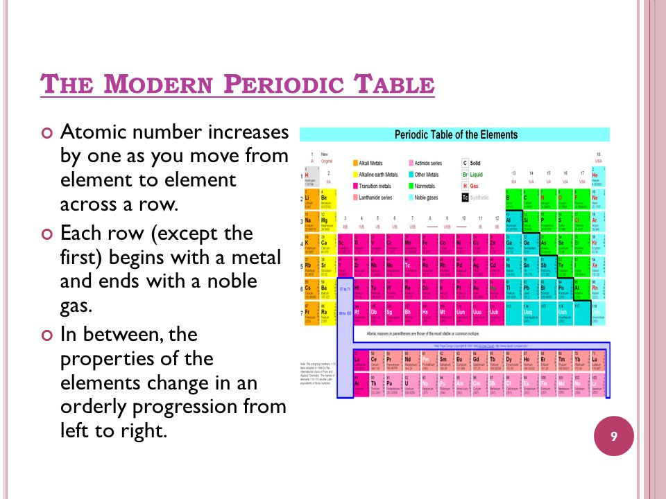 T HE M ODERN P ERIODIC T ABLE The periodic law: The statement that the physical and chemical properties of the elements repeat in a regular pattern when they are arranged in order of increasing atomic number.