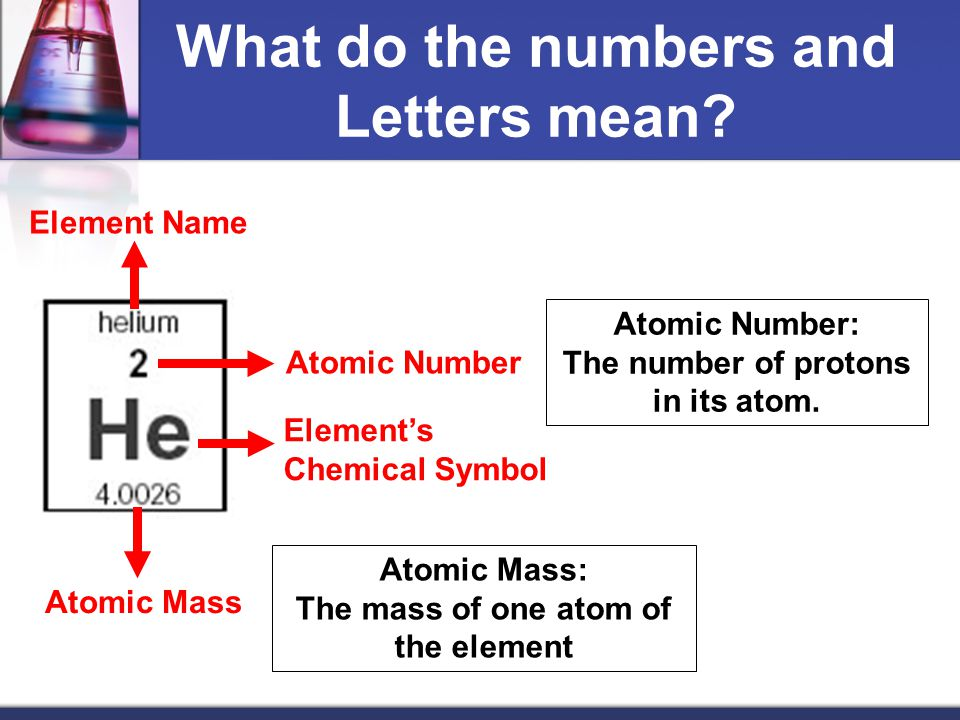 What do you notice about the Atomic Number of Elements as you move Left to Right, Up to Down on the Periodic Table of Elements.
