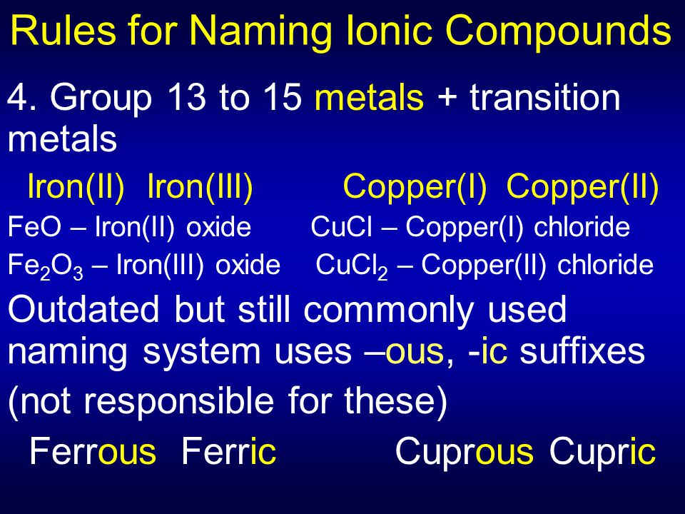 Rules for Naming Ionic Compounds 4. Group 13 to 15 metals + transition metals Iron(II) Iron(III) Copper(I) Copper(II) FeO – Iron(II) oxide CuCl – Copp