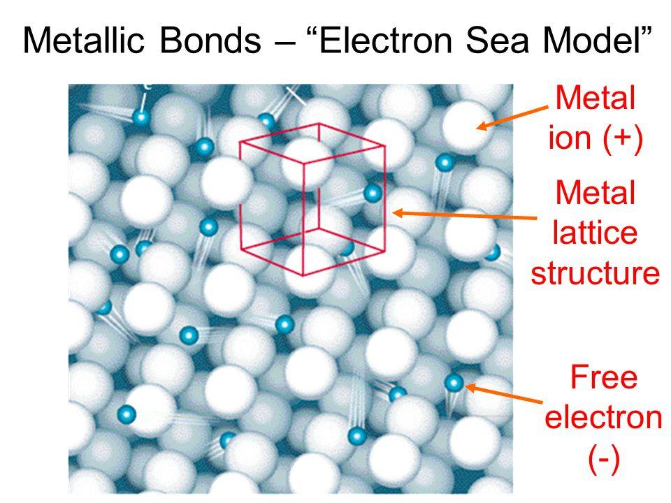 "Metallic Bonds – ""Electron Sea Model"" Metal ion (+) Free electron (-) Metal lattice structure"