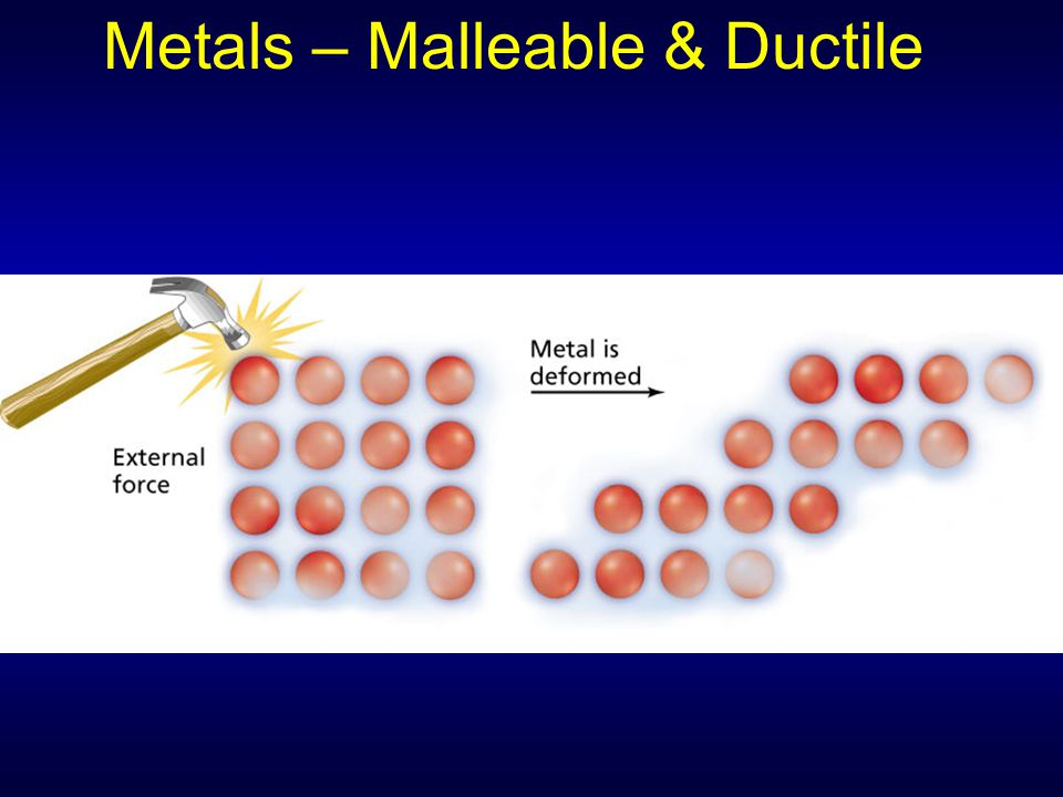 Metals – Malleable & Ductile