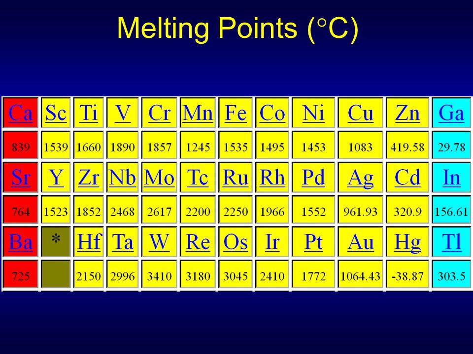 Melting Points (  C)