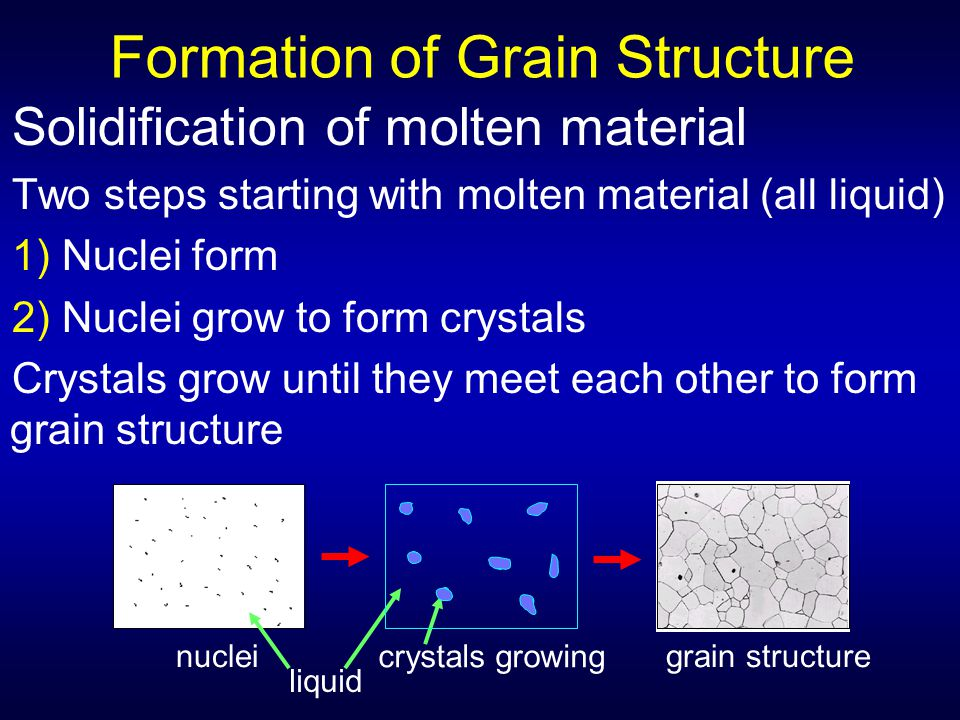 Solidification of molten material Two steps starting with molten material (all liquid) 1) Nuclei form 2) Nuclei grow to form crystals Crystals grow un