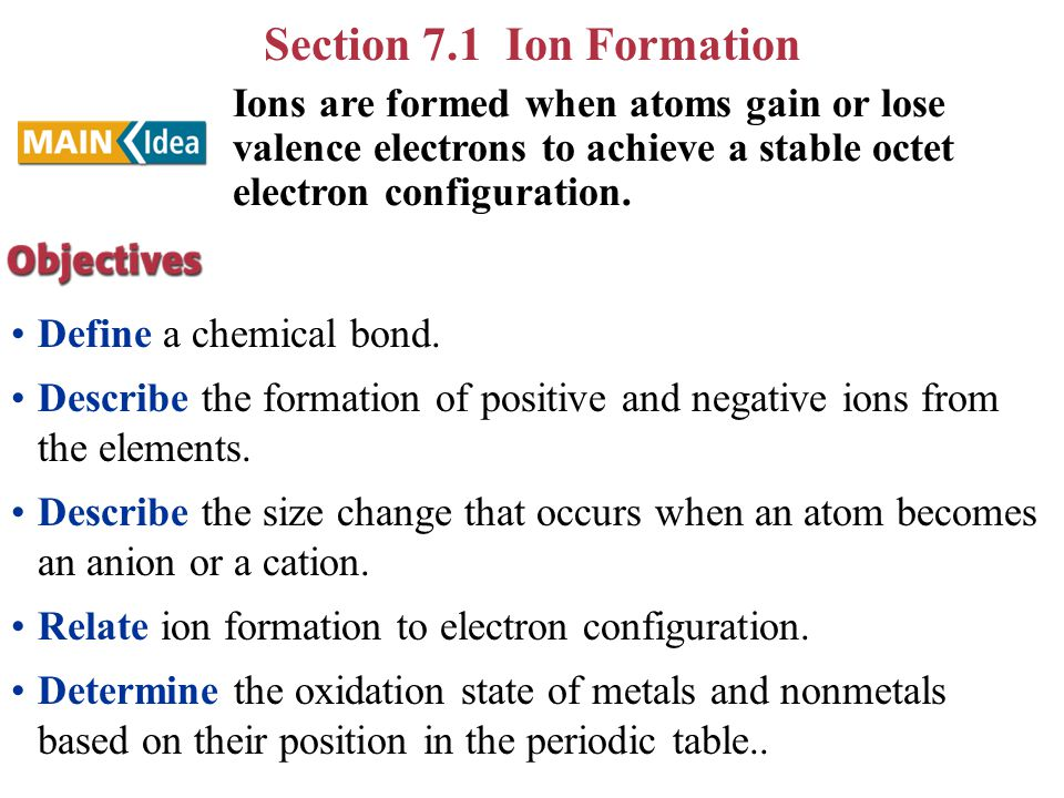 Section 7.1 Ion Formation Define a chemical bond. Describe the formation of positive and negative ions from the elements. Describe the size change tha