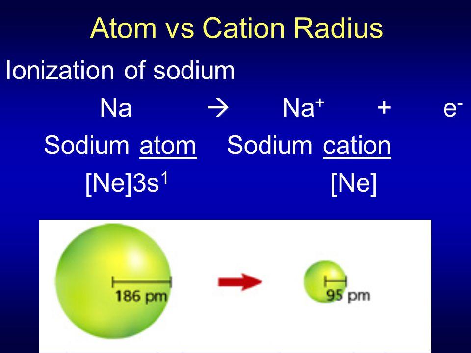 Atom vs Cation Radius Ionization of sodium Na  Na + + e - Sodium atom Sodium cation [Ne]3s 1 [Ne]