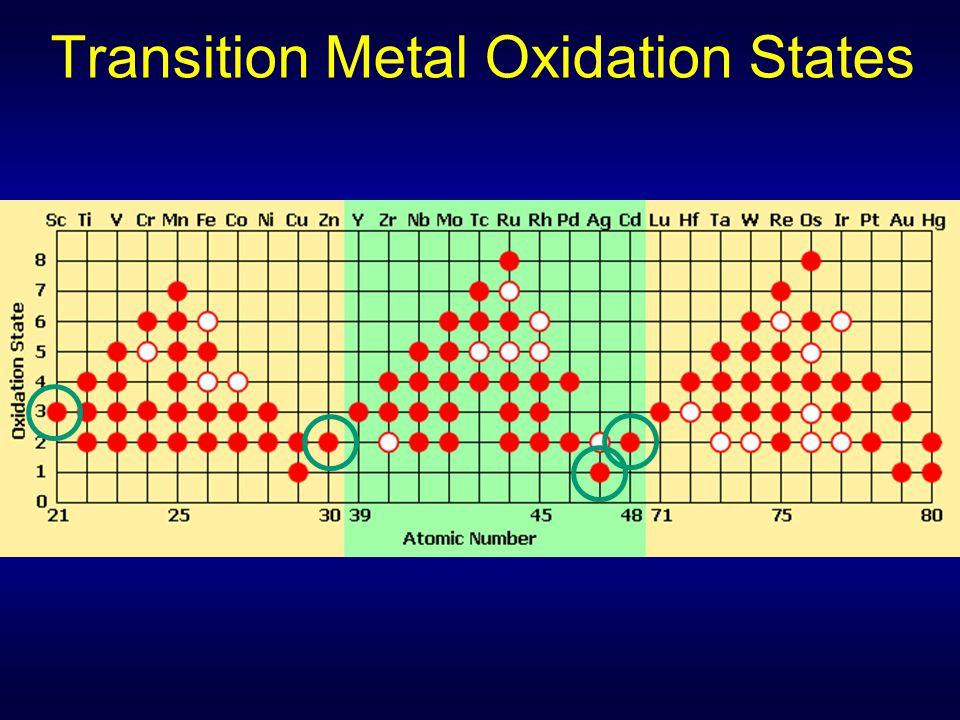 Transition Metal Oxidation States