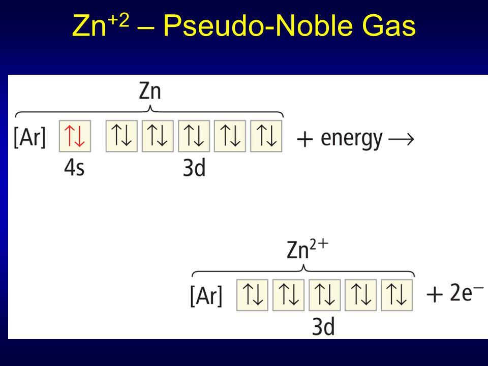 Zn +2 – Pseudo-Noble Gas
