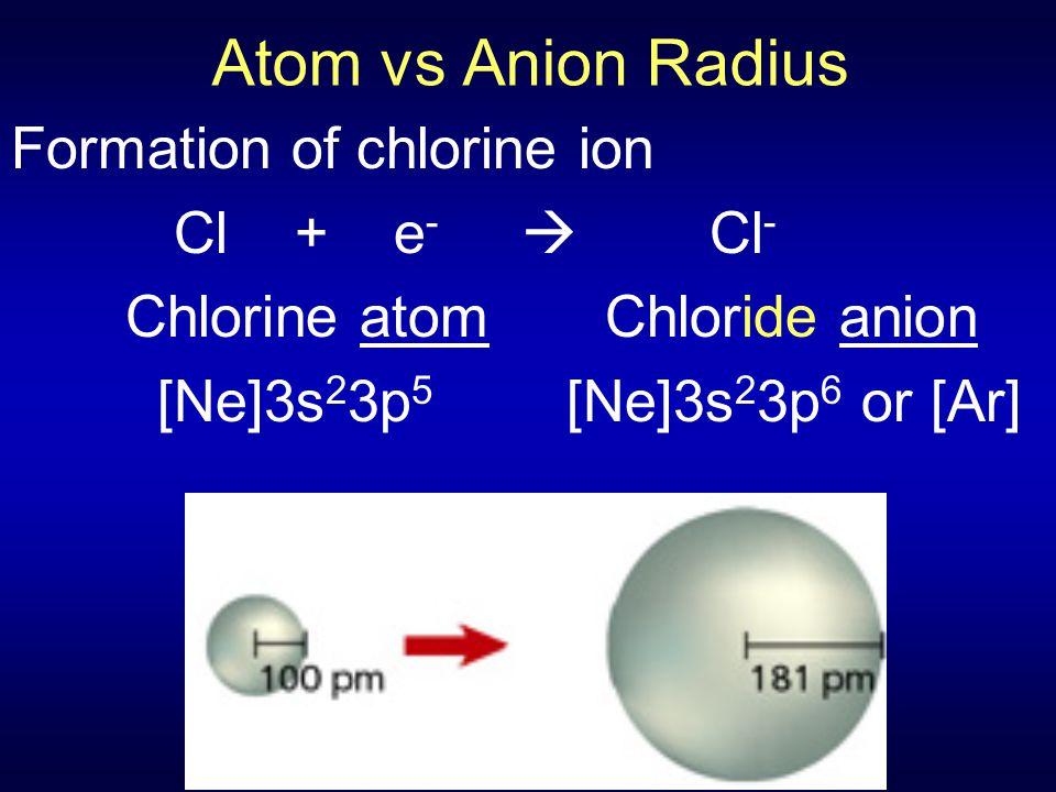 Atom vs Anion Radius Formation of chlorine ion Cl + e -  Cl - Chlorine atom Chloride anion [Ne]3s 2 3p 5 [Ne]3s 2 3p 6 or [Ar]