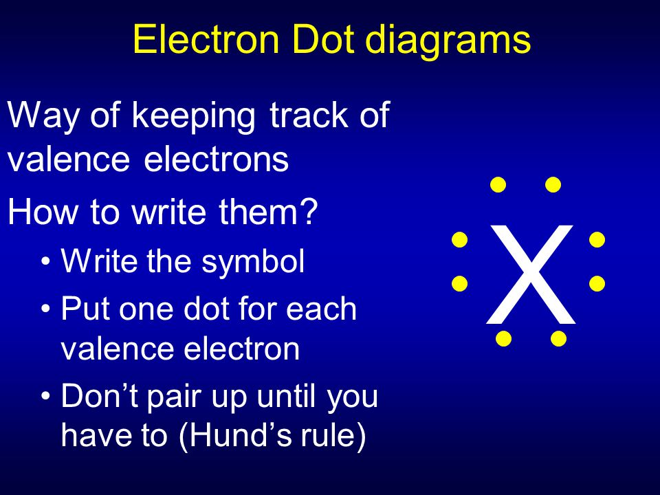 Electron Dot diagrams Way of keeping track of valence electrons How to write them? Write the symbol Put one dot for each valence electron Don't pair u