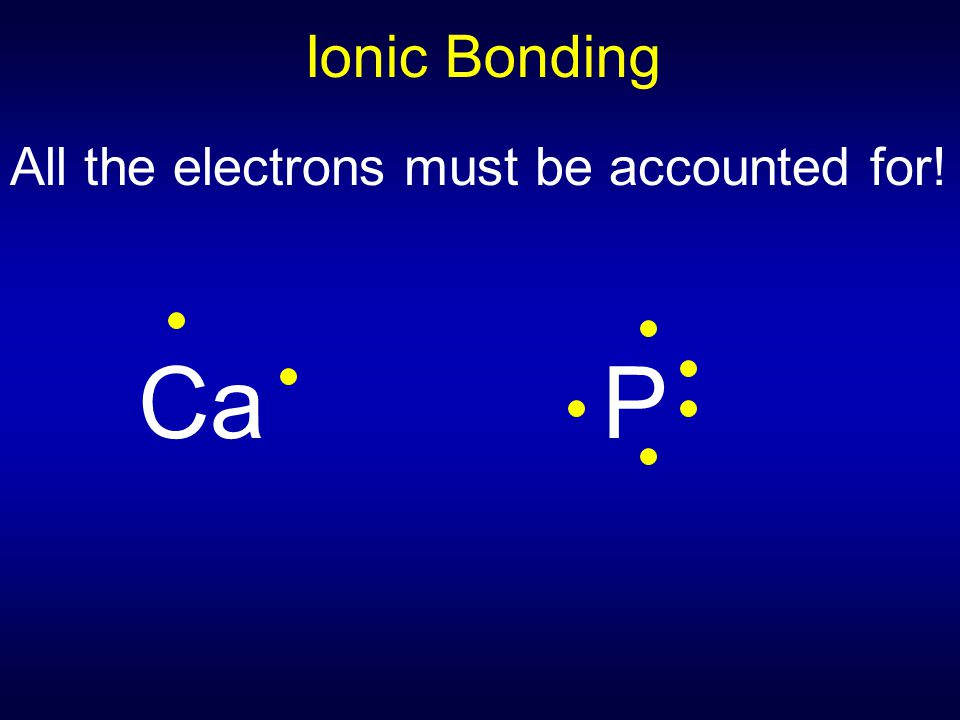 Ionic Bonding All the electrons must be accounted for! CaP