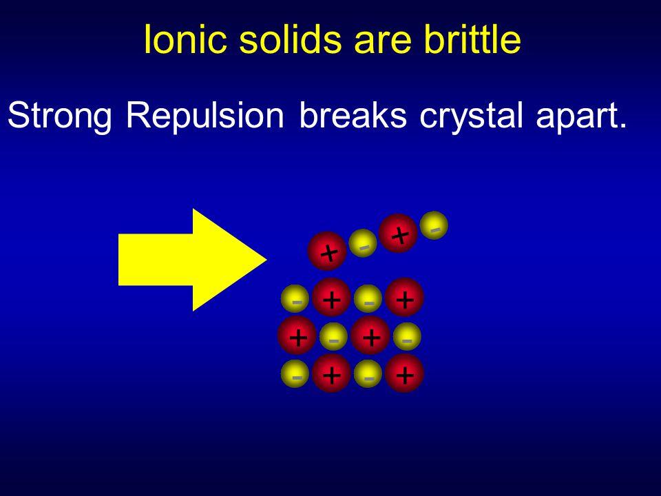 + - + - + - +- +-+- + - +- Strong Repulsion breaks crystal apart.
