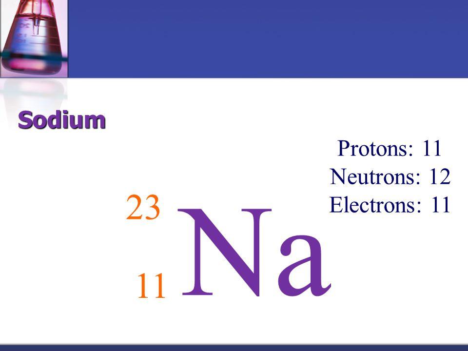 Na Sodium 23 11 Protons: 11 Neutrons: 12 Electrons: 11