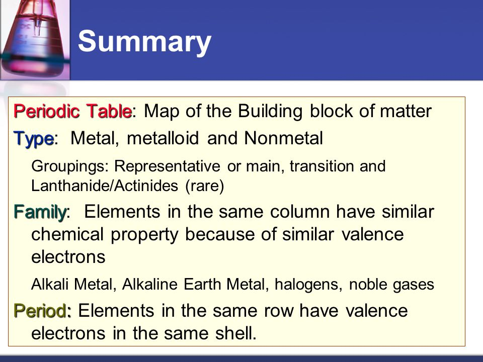 Summary Periodic Table Periodic Table: Map of the Building block of matter Type Type: Metal, metalloid and Nonmetal Groupings: Representative or main,