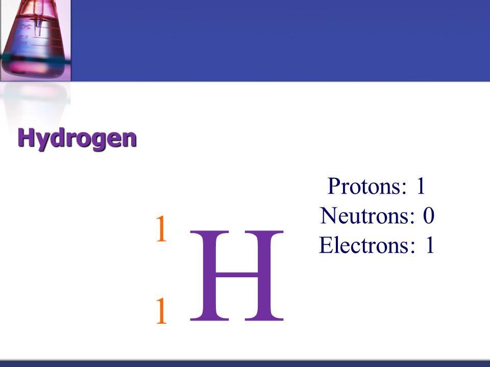 H Hydrogen 1 1 Protons: 1 Neutrons: 0 Electrons: 1