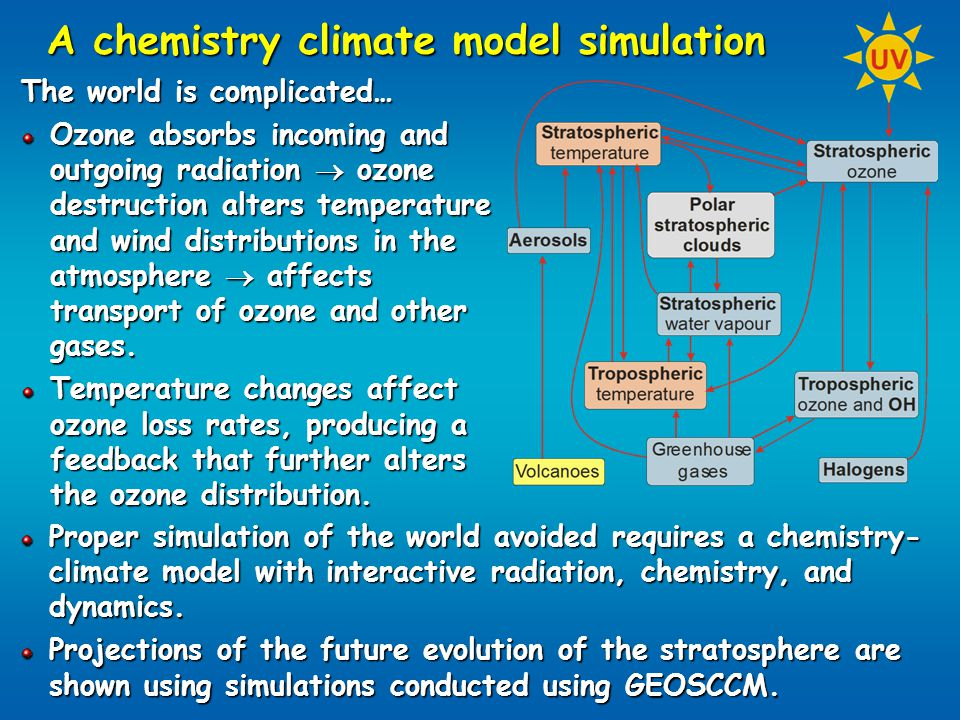 A chemistry climate model simulation The world is complicated… Ozone absorbs incoming and outgoing radiation  ozone destruction alters temperature and wind distributions in the atmosphere  affects transport of ozone and other gases.