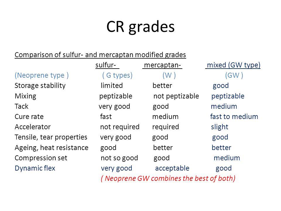 CR grades Comparison of sulfur- and mercaptan modified grades sulfur- mercaptan- mixed (GW type) (Neoprene type ) ( G types) (W ) (GW ) Storage stabil