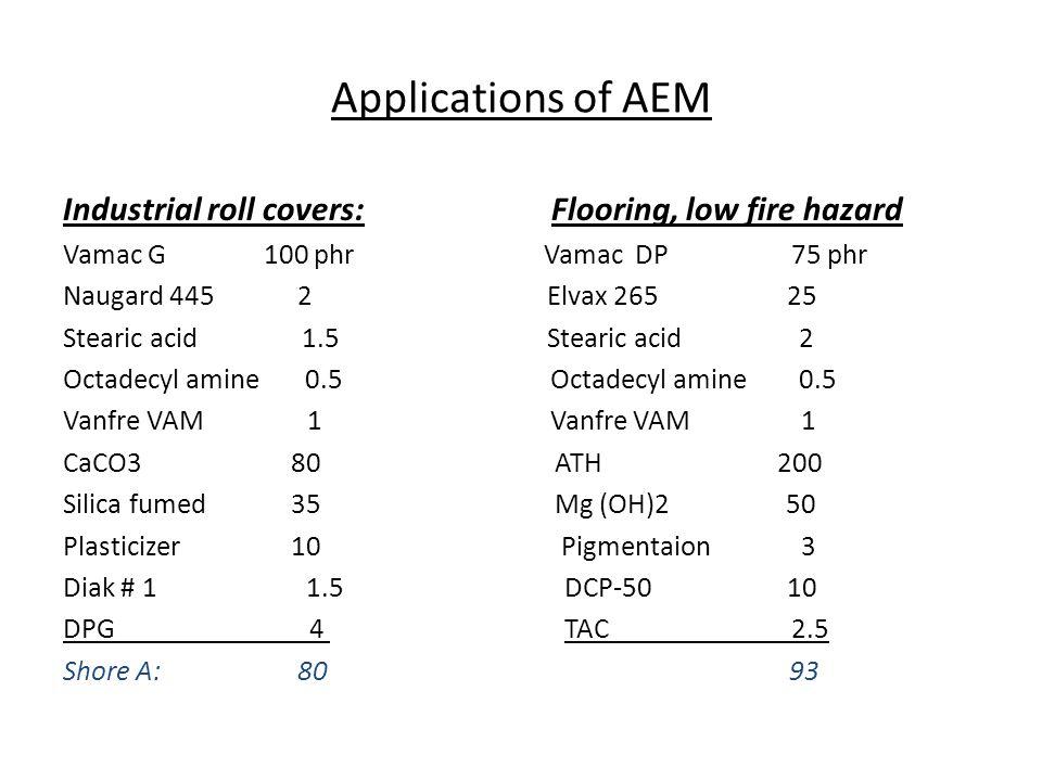 Applications of AEM Industrial roll covers: Flooring, low fire hazard Vamac G 100 phr Vamac DP 75 phr Naugard 445 2 Elvax 265 25 Stearic acid 1.5 Stea