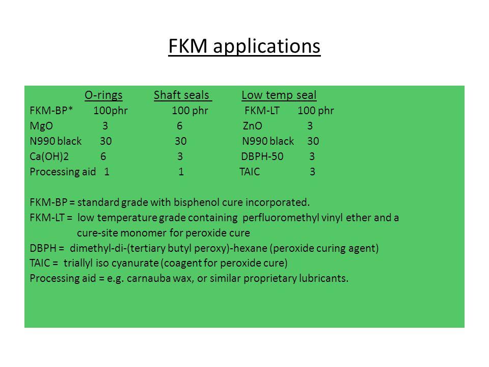FKM applications O-rings Shaft seals Low temp seal FKM-BP* 100phr 100 phr FKM-LT 100 phr MgO 3 6 ZnO 3 N990 black 30 30 N990 black 30 Ca(OH)2 6 3 DBPH