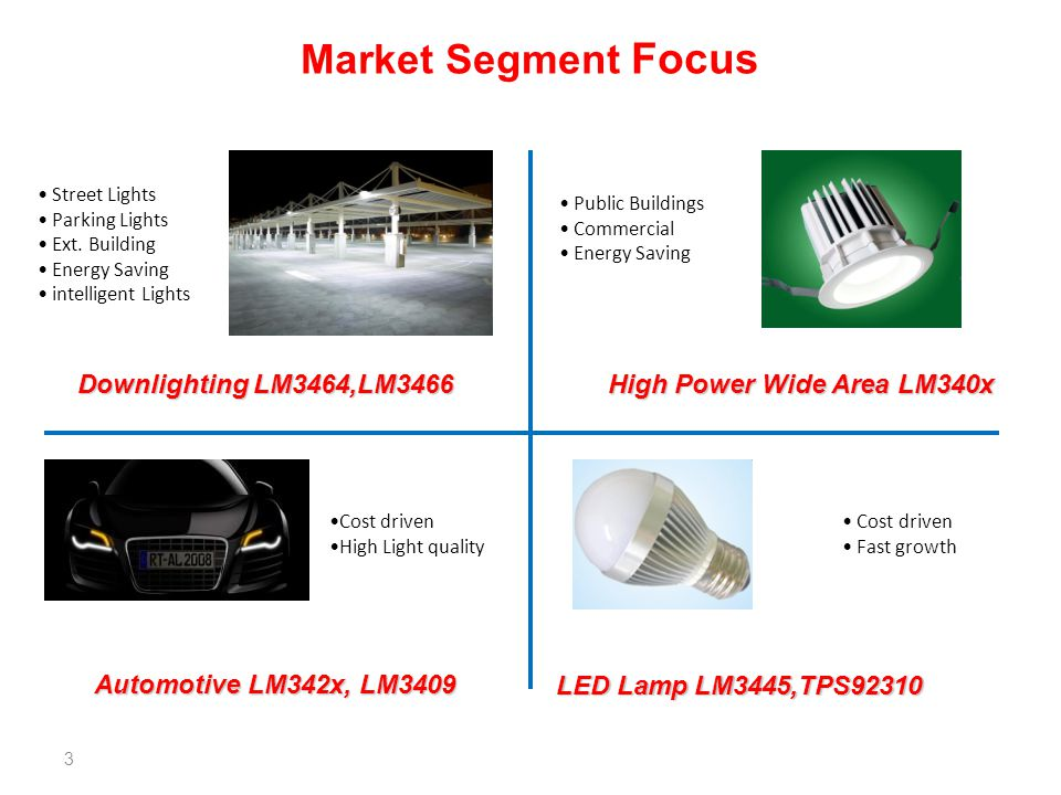 3 Market Segment Focus High Power Wide Area LM340x Downlighting LM3464,LM3466 LED Lamp LM3445,TPS92310 Automotive LM342x, LM3409 Street Lights Parking