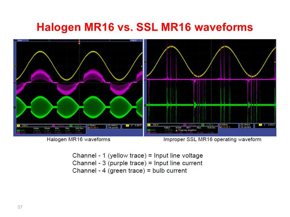Halogen MR16 vs. SSL MR16 waveforms 37