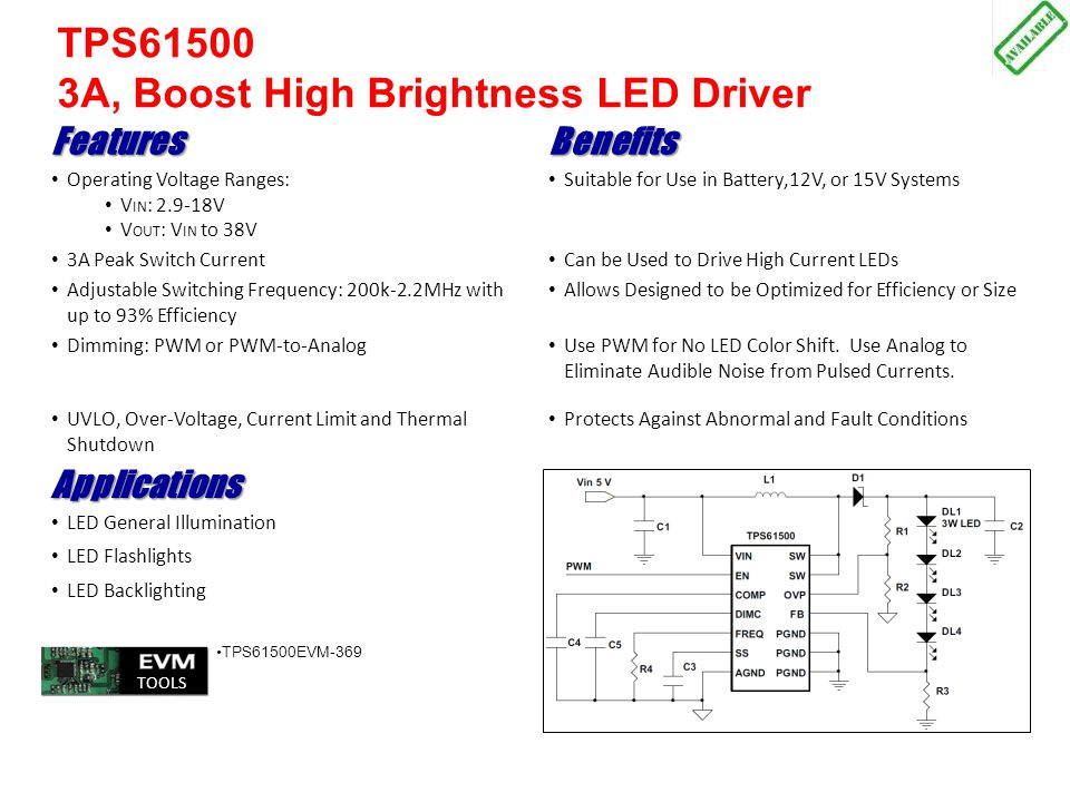 TPS61500 3A, Boost High Brightness LED DriverFeaturesBenefits Operating Voltage Ranges: V IN : 2.9-18V V OUT : V IN to 38V Suitable for Use in Battery