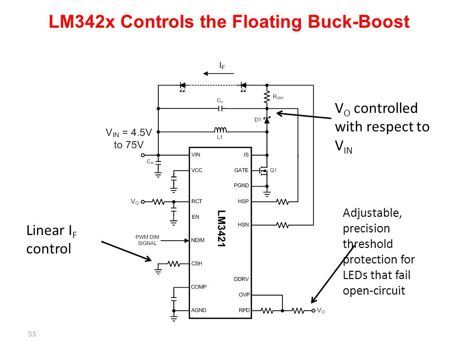 LM342x Controls the Floating Buck-Boost 53 V O controlled with respect to V IN Linear I F control Adjustable, precision threshold protection for LEDs