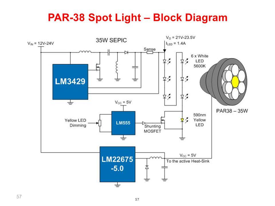 57 PAR-38 Spot Light – Block Diagram