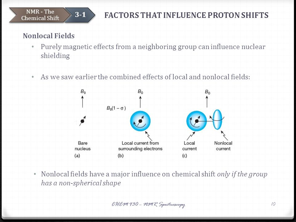 FACTORS THAT INFLUENCE PROTON SHIFTS Nonlocal Fields Purely magnetic effects from a neighboring group can influence nuclear shielding As we saw earlie