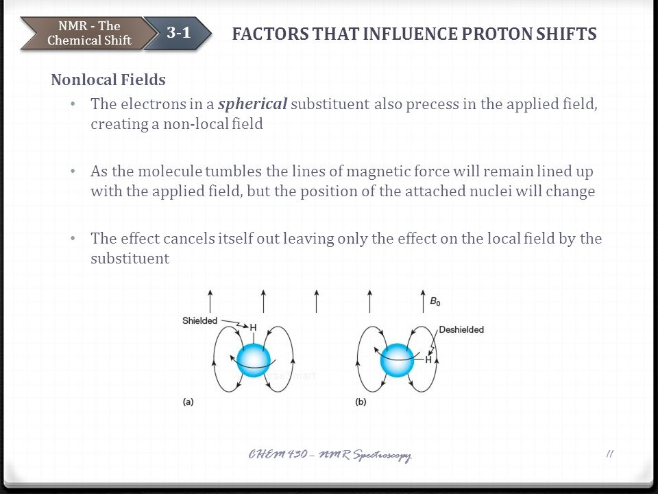 FACTORS THAT INFLUENCE PROTON SHIFTS Nonlocal Fields The electrons in a spherical substituent also precess in the applied field, creating a non-local