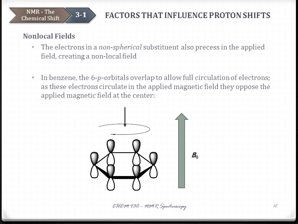 FACTORS THAT INFLUENCE PROTON SHIFTS Nonlocal Fields The electrons in a non-spherical substituent also precess in the applied field, creating a non-lo