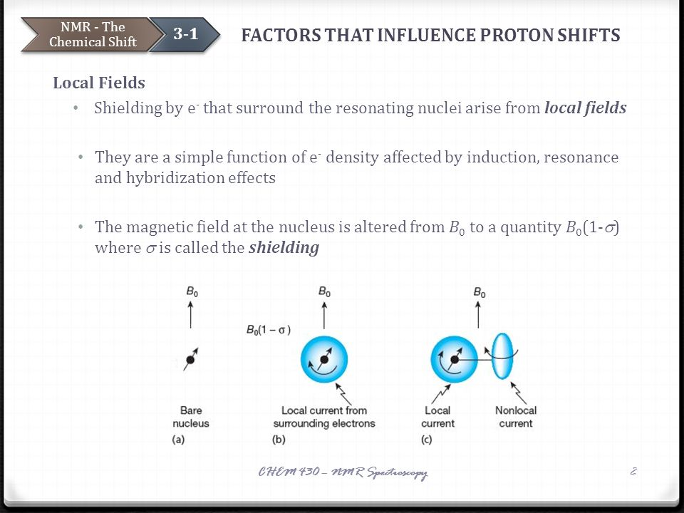 FACTORS THAT INFLUENCE PROTON SHIFTS Local Fields Shielding by e - that surround the resonating nuclei arise from local fields They are a simple funct