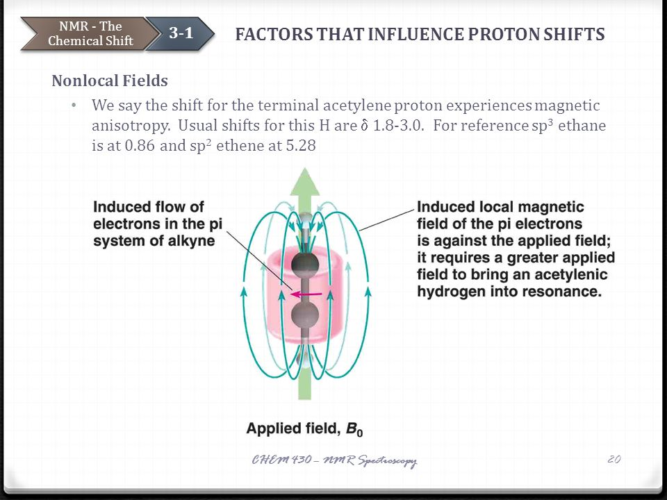 FACTORS THAT INFLUENCE PROTON SHIFTS Nonlocal Fields We say the shift for the terminal acetylene proton experiences magnetic anisotropy. Usual shifts