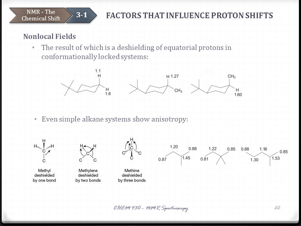 FACTORS THAT INFLUENCE PROTON SHIFTS Nonlocal Fields The result of which is a deshielding of equatorial protons in conformationally locked systems: Ev