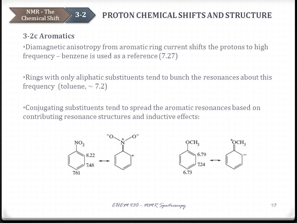 PROTON CHEMICAL SHIFTS AND STRUCTURE 3-2c Aromatics Diamagnetic anisotropy from aromatic ring current shifts the protons to high frequency – benzene i