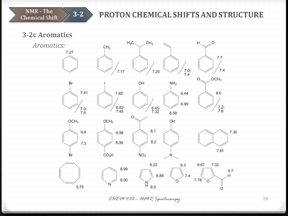 PROTON CHEMICAL SHIFTS AND STRUCTURE 3-2c Aromatics Aromatics: NMR - The Chemical Shift 3-2 CHEM 430 – NMR Spectroscopy46 